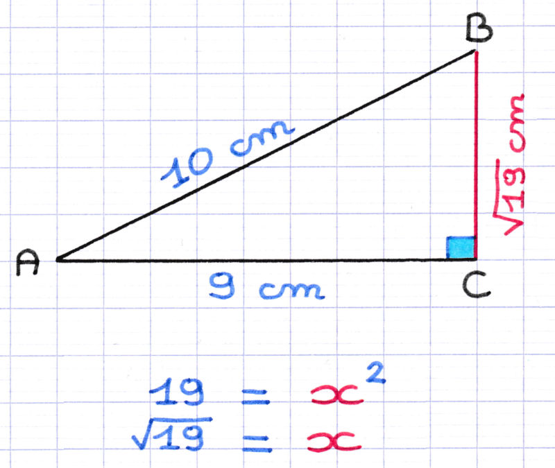 La solution de l'équation de Pythagore est la longueur du côté du triangle rectangle
